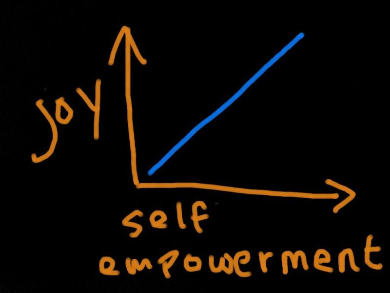 Joy self empowerment